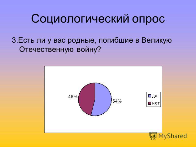 Социологический опрос 3.Есть ли у вас родные, погибшие в Великую Отечественную войну?
