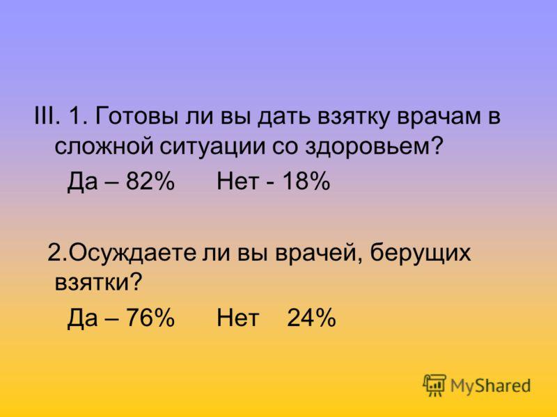 III. 1. Готовы ли вы дать взятку врачам в сложной ситуации со здоровьем? Да – 82% Нет - 18% 2.Осуждаете ли вы врачей, берущих взятки? Да – 76% Нет 24%