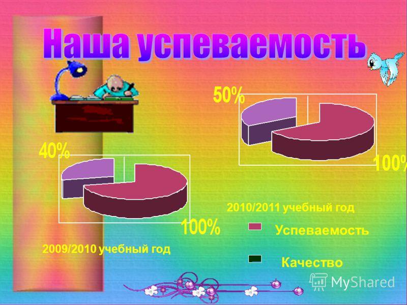 ___ Успеваемость 2009/2010 учебный год 2010/2011 учебный год Качество
