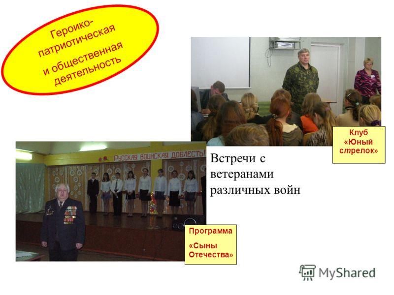 Героико- патриотическая и общественная деятельность Программа «Сыны Отечества » Клуб «Юный стрелок » Встречи с ветеранами различных войн