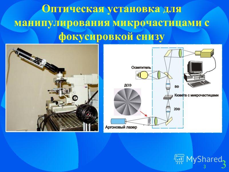 3 Оптическая установка для манипулирования микрочастицами с фокусировкой снизу 3