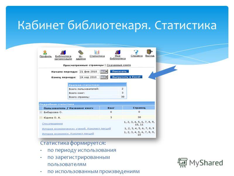 Кабинет библиотекаря. Статистика Статистика формируется: -по периоду использования -по зарегистрированным пользователям -по использованным произведениям