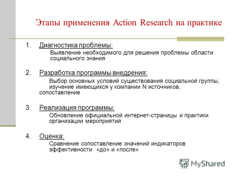 Этапы применения Action Research на практике 1.Диагностика проблемы: Выявление необходимого для решения проблемы области социального знания 2.Разработка программы внедрения: Выбор основных условий существования социальной группы, изучение имеющихся у