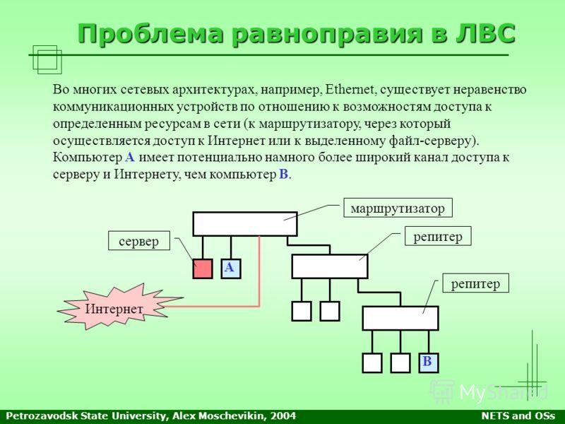 Petrozavodsk State University, Alex Moschevikin, 2004NETS and OSs Проблема равноправия в ЛВС Во многих сетевых архитектурах, например, Ethernet, существует неравенство коммуникационных устройств по отношению к возможностям доступа к определенным ресу