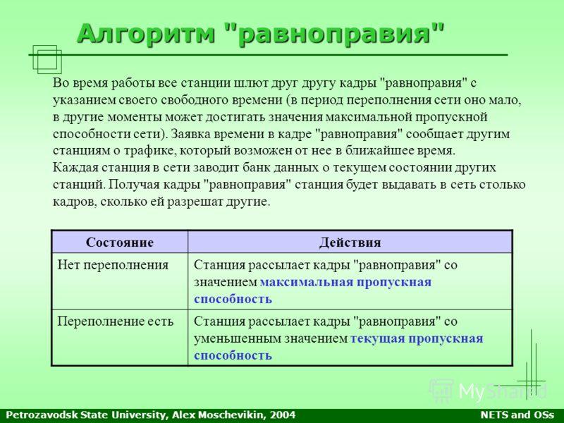 Petrozavodsk State University, Alex Moschevikin, 2004NETS and OSs Алгоритм