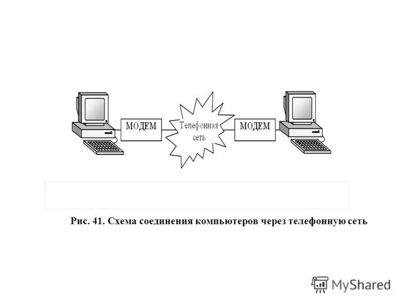 Рис. 41. Схема соединения компьютеров через телефонную сеть