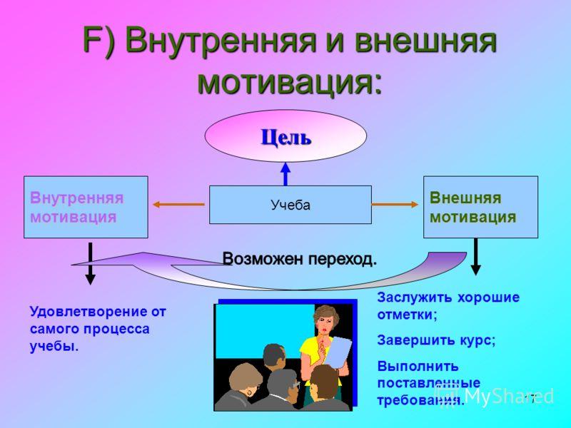 17 F) Внутренняя и внешняя мотивация: Цель Учеба ВнутренняямотивацияВнешняямотивация Удовлетворение от самого процесса учебы. Заслужить хорошие отметки; Завершить курс; Выполнить поставленные требования.