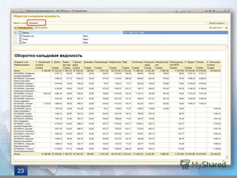 Для каждого отчета пользователь имеет возможность выбрать вариант представления данных по кнопке «Выбрать вариант…» и таким образом получить информацию в различных разрезах, а также в различных группировках. Рассмотрим данную возможность на примере о