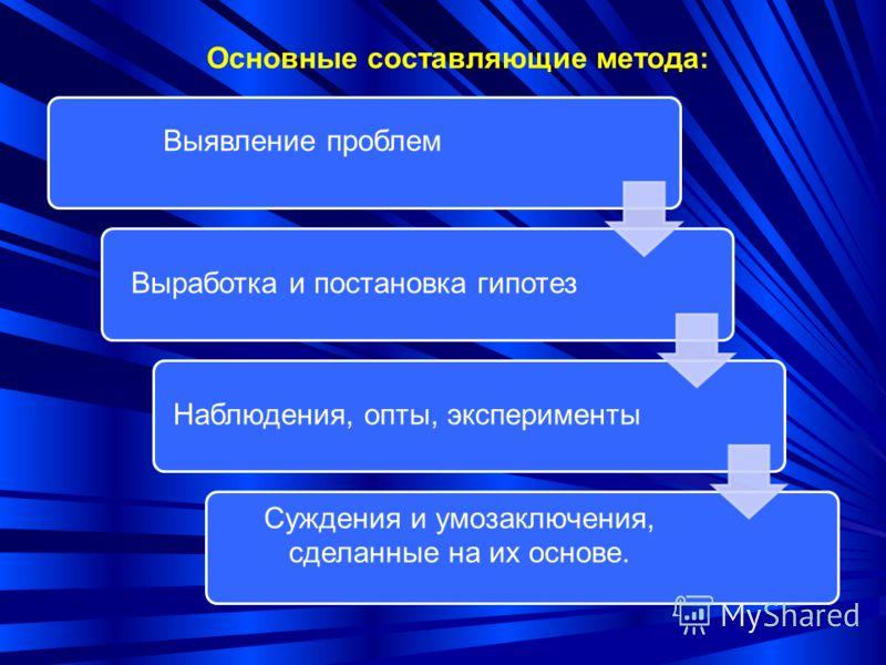 Основные составляющие метода: Выявление проблем Выработка и постановка гипотезНаблюдения, опты, эксперименты Суждения и умозаключения, сделанные на их основе.