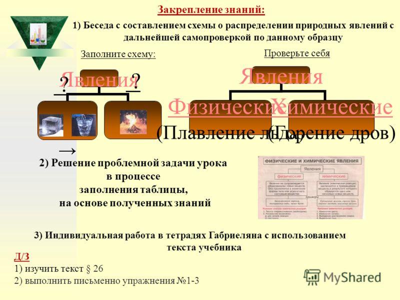Заполните схему: Проверьте себя Явления Физические (Плавление льда) Химические (Горение дров) Закрепление знаний: 1) Беседа с составлением схемы о распределении природных явлений с дальнейшей самопроверкой по данному образцу Д/З 1) изучить текст § 26