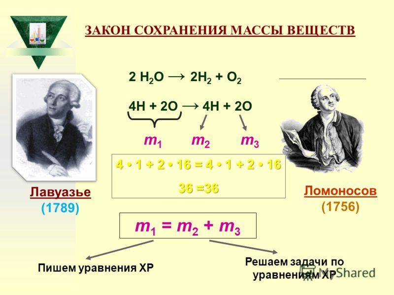 ЗАКОН СОХРАНЕНИЯ МАССЫ ВЕЩЕСТВ 2 Н 2 О 2Н 2 + О 2 4Н + 2О m1m1 m2m2 m3m3 m 1 = m 2 + m 3 Лавуазье (1789) Ломоносов Ломоносов (1756) Пишем уравнения ХР Решаем задачи по уравнениям ХР 4 1 + 2 16 = 4 1 + 2 16 36 =36