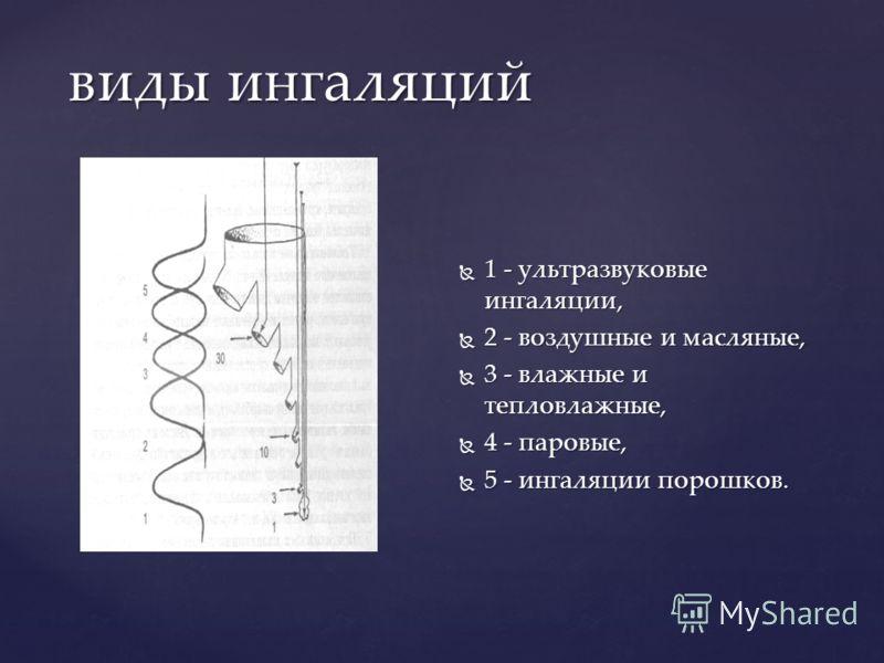 1 - ультразвуковые ингаляции, 1 - ультразвуковые ингаляции, 2 - воздушные и масляные, 2 - воздушные и масляные, 3 - влажные и тепловлажные, 3 - влажные и тепловлажные, 4 - паровые, 4 - паровые, 5 - ингаляции порошков. 5 - ингаляции порошков. виды инг