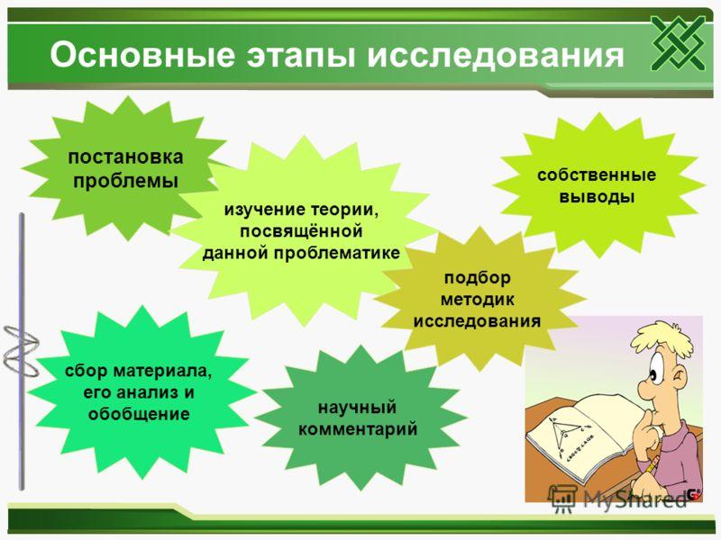Основные этапы исследования постановка проблемы изучение теории, посвящённой данной проблематике подбор методик исследования собственные выводы сбор материала, его анализ и обобщение научный комментарий