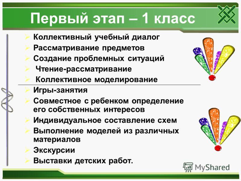 Первый этап – 1 класс Коллективный учебный диалог Рассматривание предметов Создание проблемных ситуаций Чтение-рассматривание Коллективное моделирование Игры-занятия Совместное с ребенком определение его собственных интересов Индивидуальное составлен