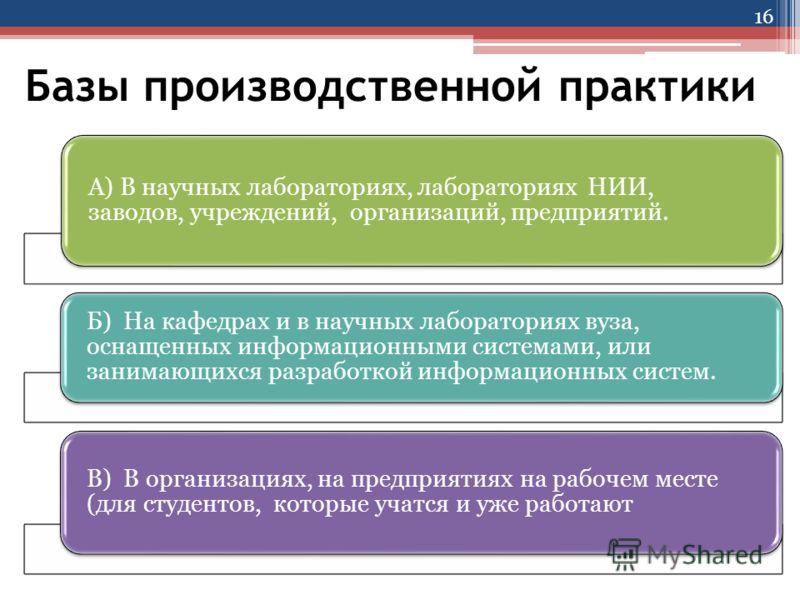 Презентация на тему Производственная практика v курс ГОУ ВПО  16 Базы производственной практики 16