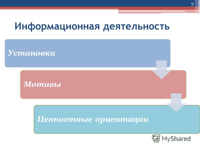 Информационная деятельность 7