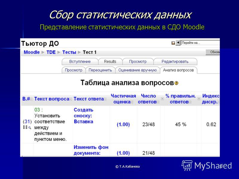 © Т.А.Кабанова32 Сбор статистических данных Представление статистических данных в СДО Moodle