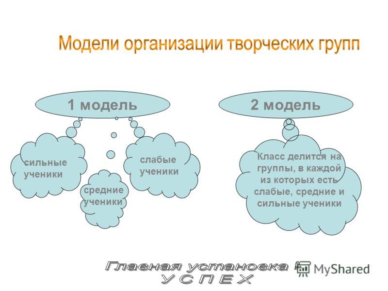 1 модель2 модель сильные ученики слабые ученики средние ученики Класс делится на группы, в каждой из которых есть слабые, средние и сильные ученики