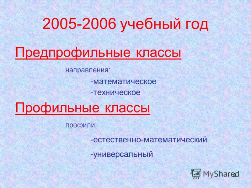 8 2005-2006 учебный год Предпрофильные классы направления: -математическое -техническое Профильные классы профили: -естественно-математический -универсальный
