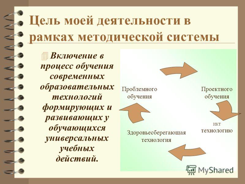Цель моей деятельности в рамках методической системы 4 Включение в процесс обучения современных образовательных технологий формирующих и развивающих у обучающихся универсальных учебных действий. Проектного обучения ИКТ технологию Здоровьесберегающая