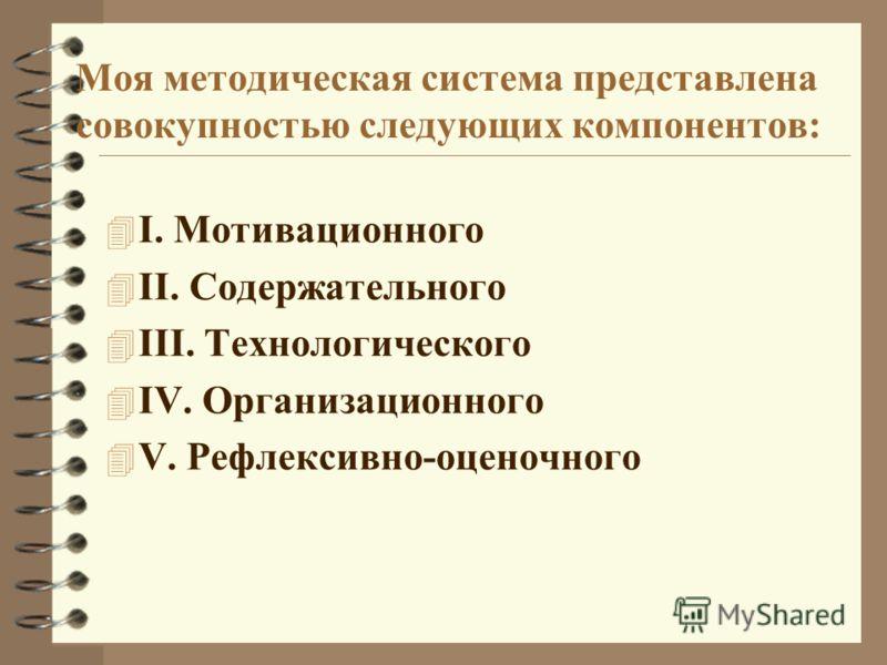 Моя методическая система представлена совокупностью следующих компонентов: 4 I. Мотивационного 4 II. Содержательного 4 III. Технологического 4 IV. Организационного 4 V. Рефлексивно-оценочного