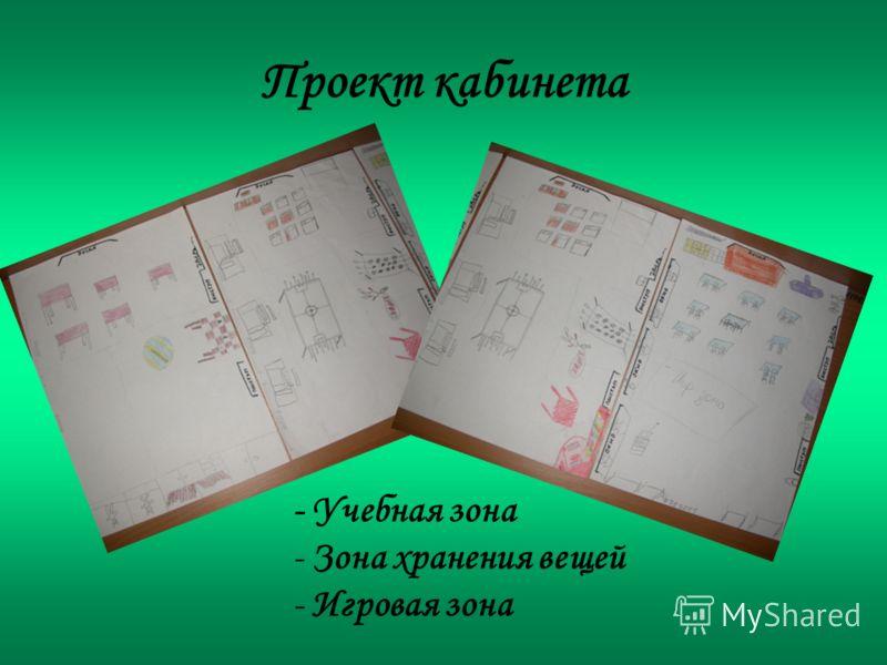 Проект кабинета - Учебная зона - Зона хранения вещей - Игровая зона