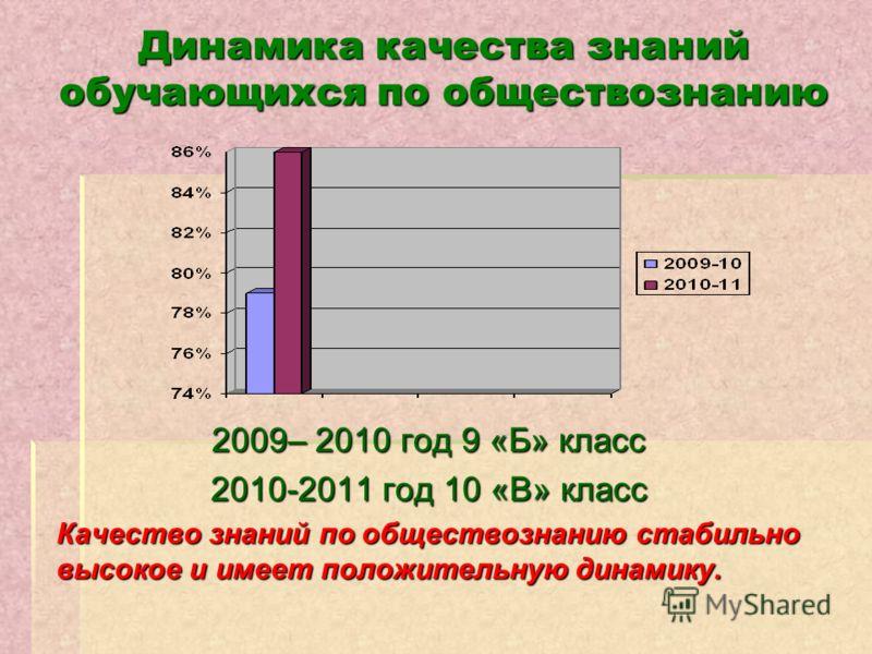 Динамика качества знаний обучающихся по обществознанию 2009– 2010 год 9 «Б» класс 2010-2011 год 10 «В» класс Качество знаний по обществознанию стабильно высокое и имеет положительную динамику.