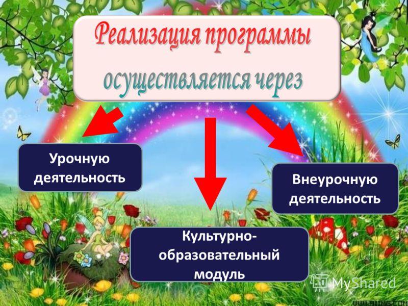 Урочную деятельность Внеурочную деятельность Культурно- образовательный модуль