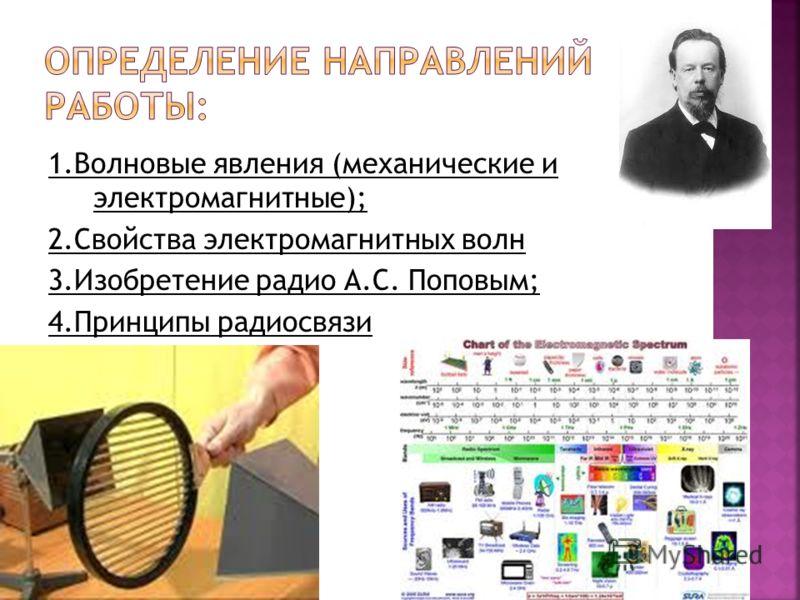 1.Волновые явления (механические и электромагнитные); 2.Свойства электромагнитных волн 3.Изобретение радио А.С. Поповым; 4.Принципы радиосвязи.