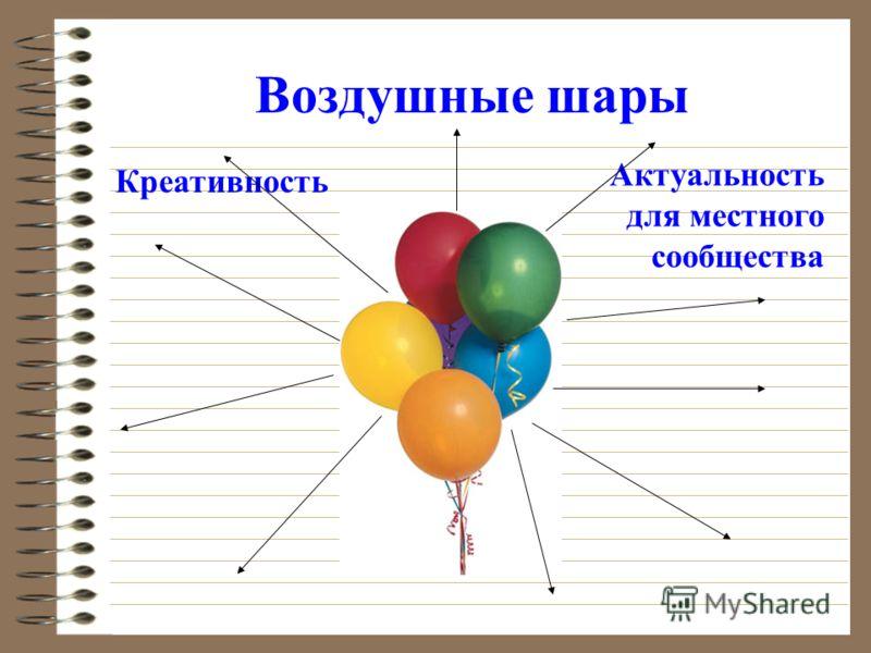 Воздушные шары Креативность Актуальность для местного сообщества