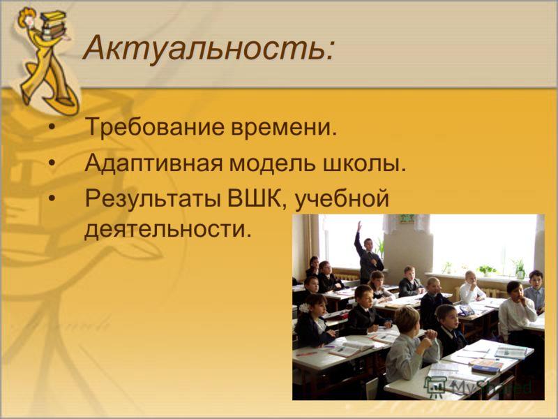 Актуальность: Требование времени. Адаптивная модель школы. Результаты ВШК, учебной деятельности.