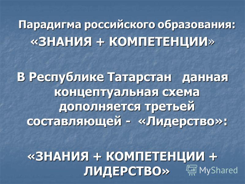 Парадигма российского образования: «ЗНАНИЯ + КОМПЕТЕНЦИИ» В Республике Татарстан данная концептуальная схема дополняется третьей составляющей - «Лидерство»: «ЗНАНИЯ + КОМПЕТЕНЦИИ + ЛИДЕРСТВО»