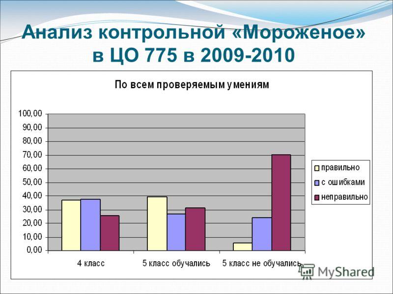 Анализ контрольной «Мороженое» в ЦО 775 в 2009-2010