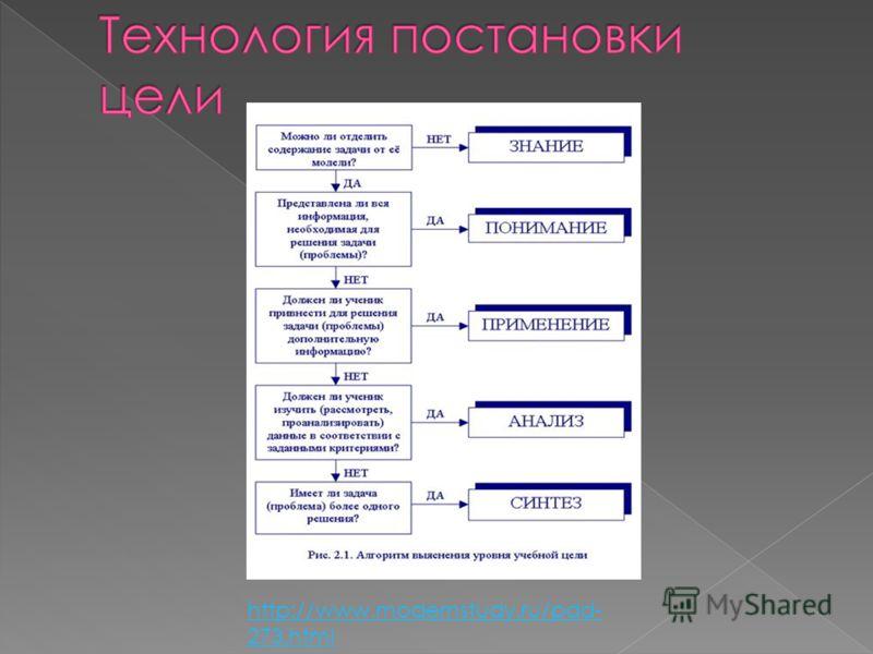 http://www.modernstudy.ru/pdd- 273.html