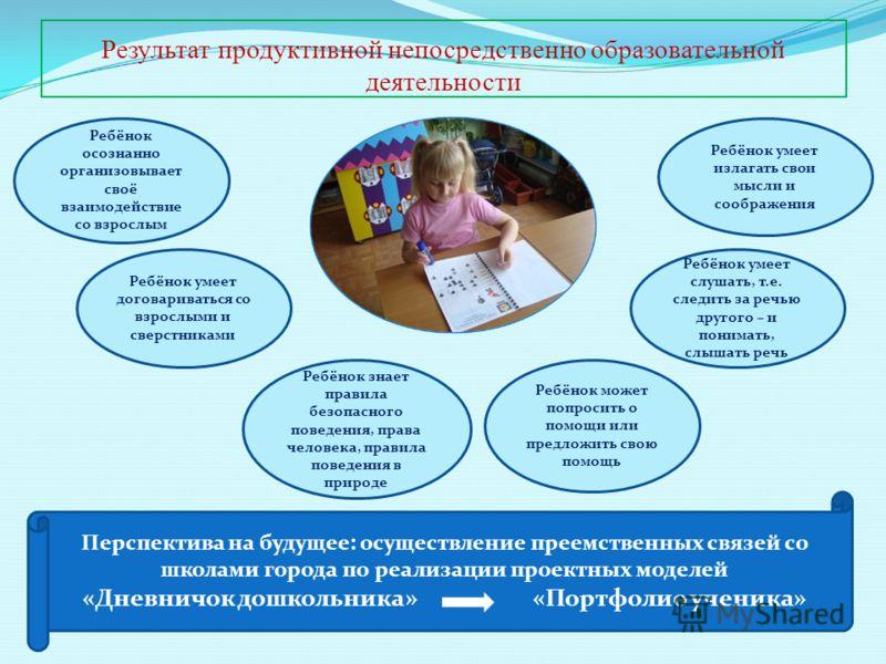Результат продуктивной непосредственно образовательной деятельности Ребёнок осознанно организовывает своё взаимодействие со взрослым Ребёнок умеет слушать, т.е. следить за речью другого – и понимать, слышать речь Ребёнок умеет договариваться со взрос