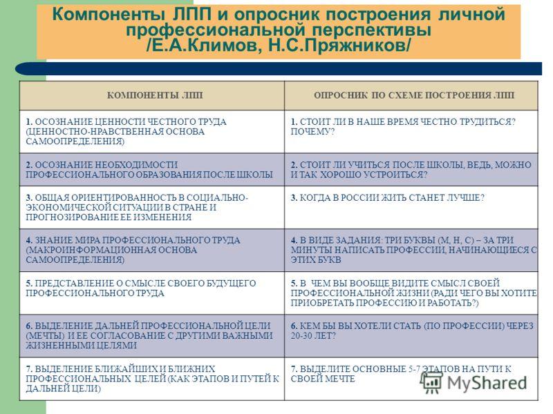 """Презентация на тему: """"СЕМИНАР"""