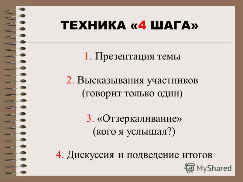 ТЕХНИКА «4 ШАГА» 1. Презентация темы 2. Высказывания участников (говорит только один ) 3. «Отзеркаливание» (кого я услышал?) 4. Дискуссия и подведение итогов