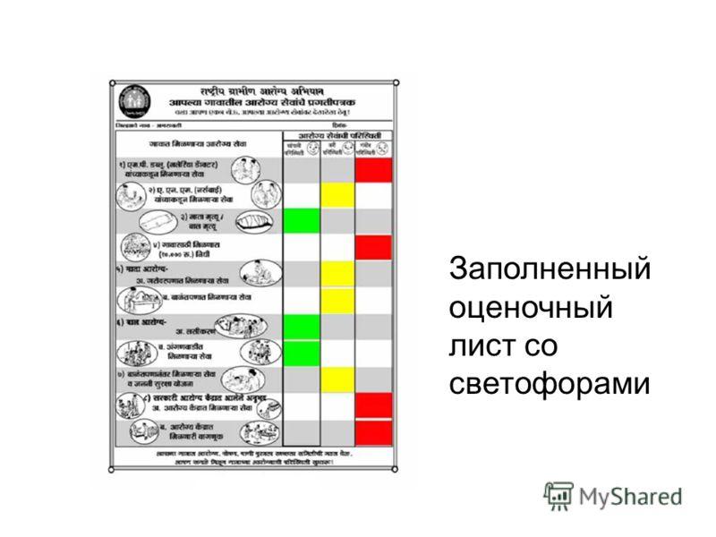 Заполненный оценочный лист со светофорами