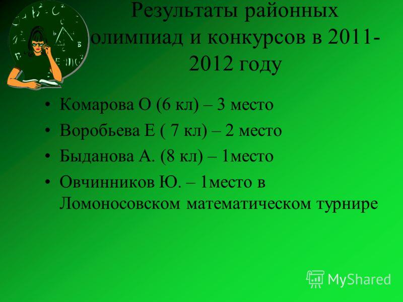 Результаты районных олимпиад и конкурсов в 2011- 2012 году Комарова О (6 кл) – 3 место Воробьева Е ( 7 кл) – 2 место Быданова А. (8 кл) – 1место Овчинников Ю. – 1место в Ломоносовском математическом турнире
