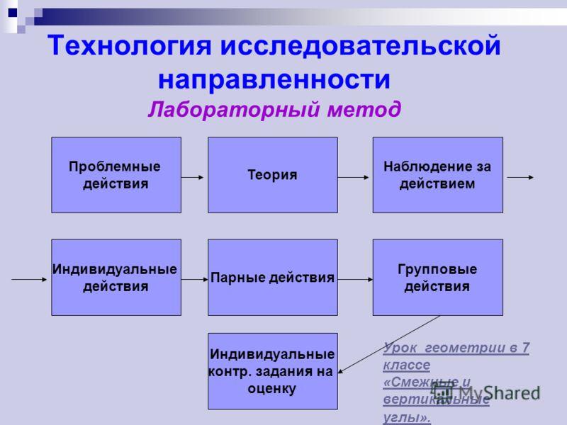 Технология исследовательской направленности Лабораторный метод Урок геометрии в 7 классе «Смежные и вертикальные углы». Проблемные действия Теория Наблюдение за действием Индивидуальные действия Парные действия Групповые действия Индивидуальные контр