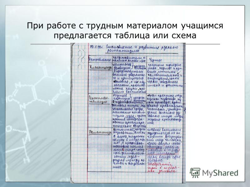 При работе с трудным материалом учащимся предлагается таблица или схема