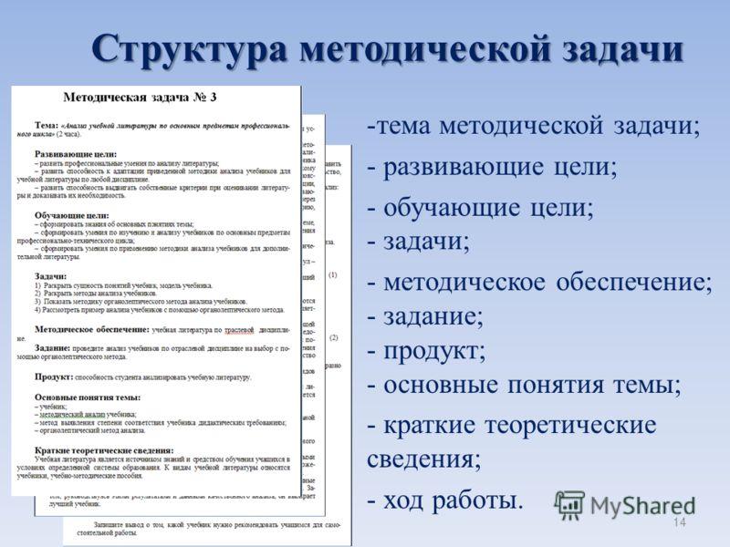Структура методической задачи -тема методической задачи; - развивающие цели; - обучающие цели; - задачи; - методическое обеспечение; - задание; - продукт; - основные понятия темы; - краткие теоретические сведения; - ход работы. 14