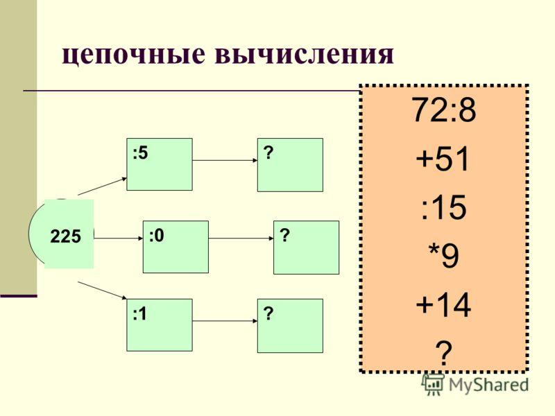 цепочные вычисления 72:8 +51 :15 *9 +14 ? 225 :5 :0 :1 ? ? ?