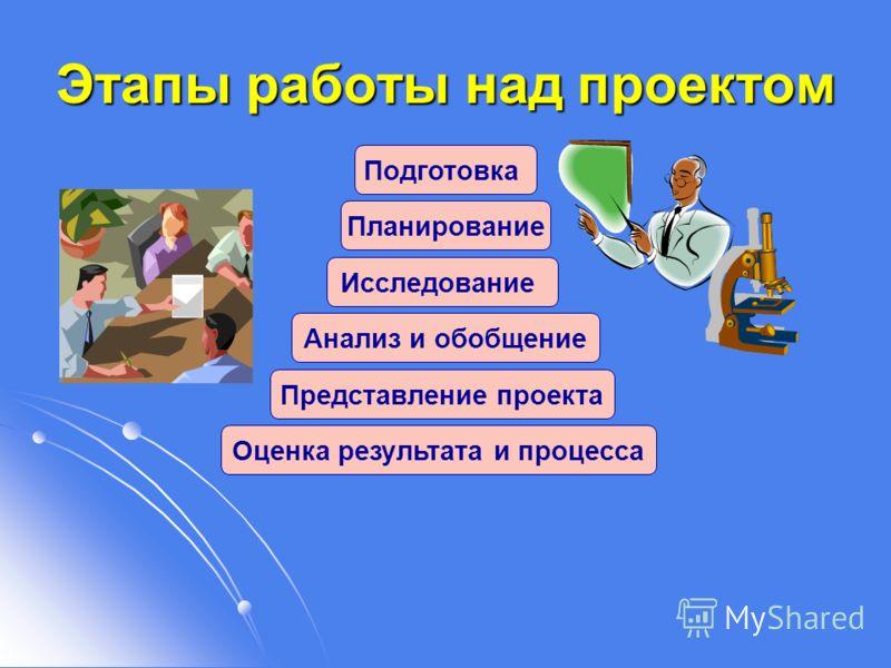 Этапы работы над проектом Подготовка Планирование Исследование Анализ и обобщение Представление проекта Оценка результата и процесса