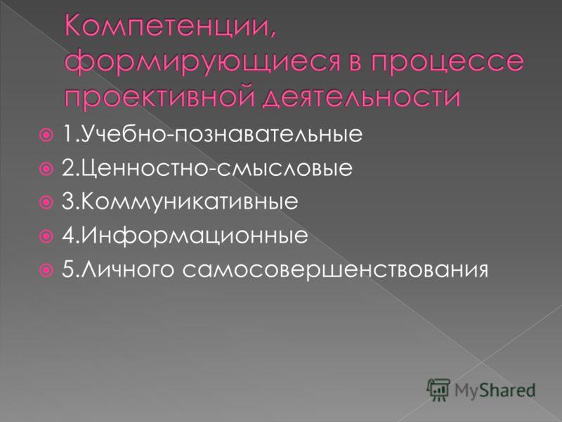 1.Учебно-познавательные 2.Ценностно-смысловые 3.Коммуникативные 4.Информационные 5.Личного самосовершенствования