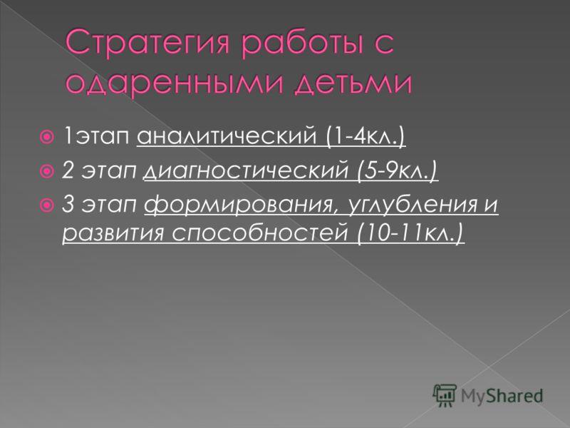 1этап аналитический (1-4кл.) 2 этап диагностический (5-9кл.) 3 этап формирования, углубления и развития способностей (10-11кл.)
