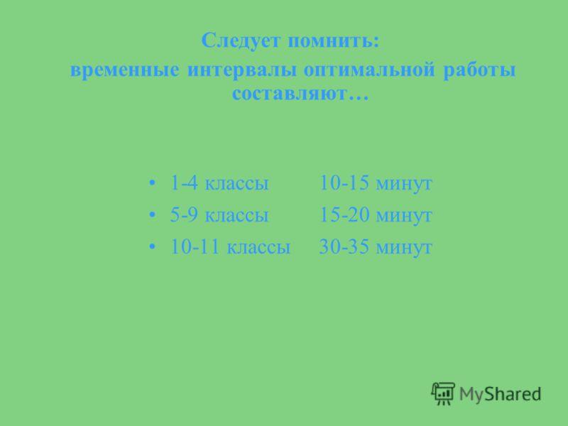 Следует помнить: временные интервалы оптимальной работы составляют… 1-4 классы10-15 минут 5-9 классы15-20 минут 10-11 классы30-35 минут