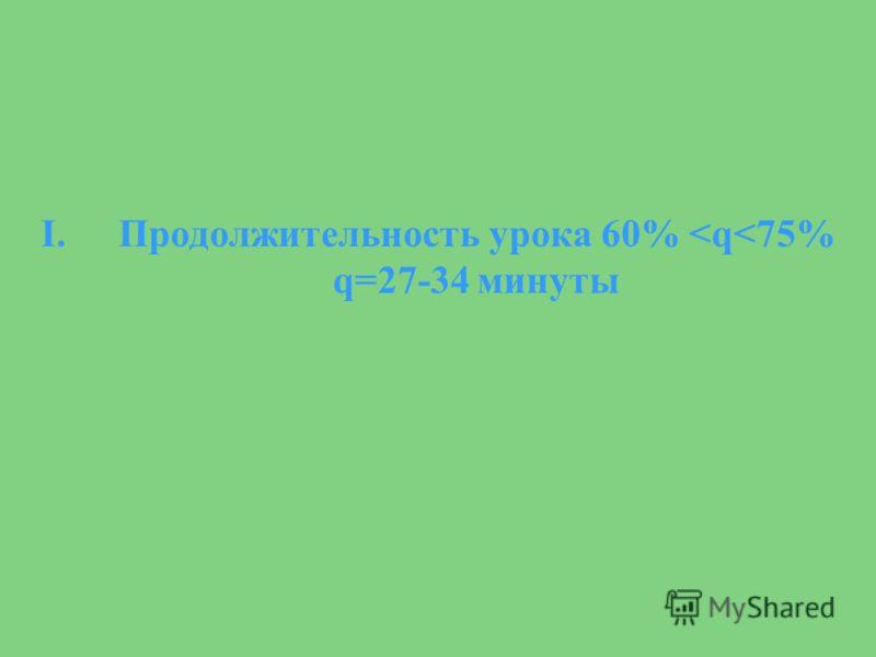 I.Продолжительность урока 60%