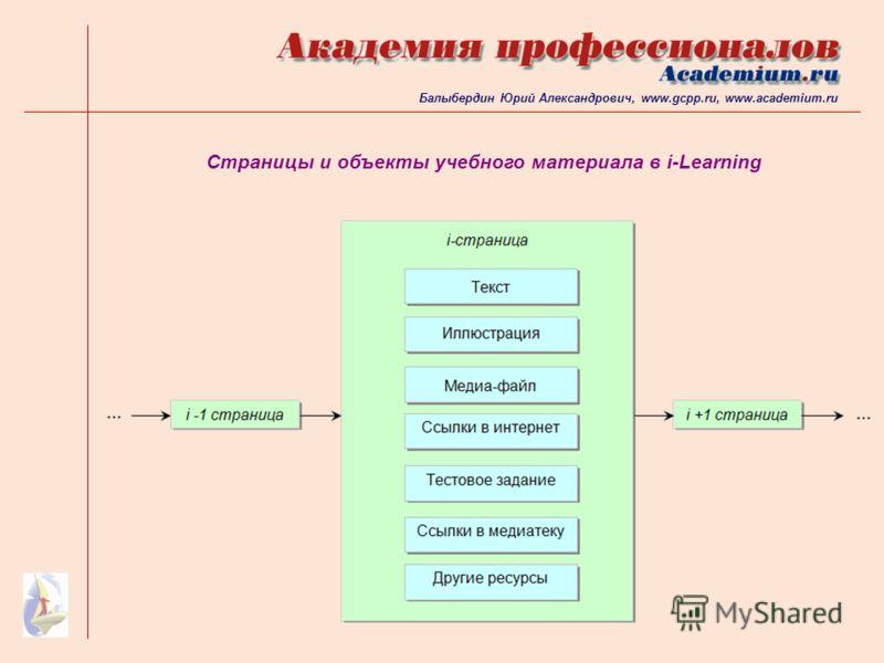 Страницы и объекты учебного материала в i-Learning Балыбердин Юрий Александрович, www.gcpp.ru, www.academium.ru
