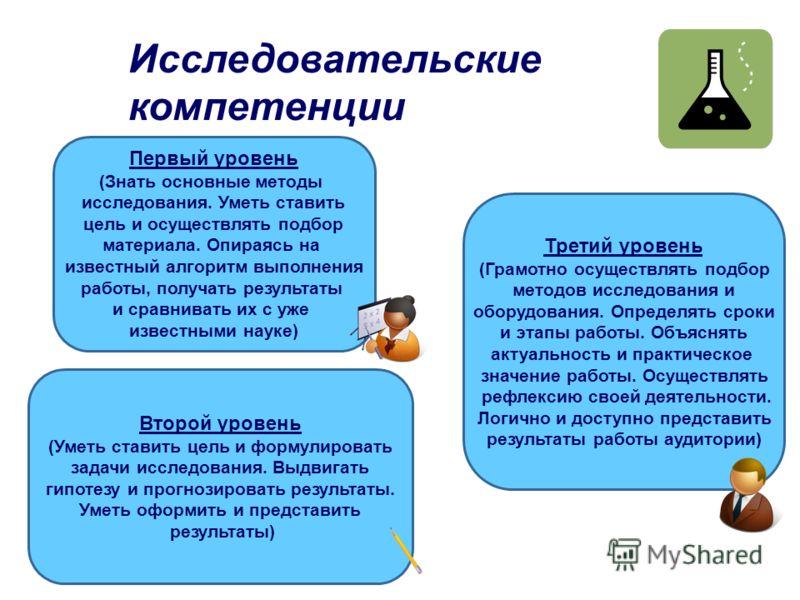 Компетенции, обеспечивающие коммуникацию Обсуждение Написание текстов Выступление Понимание текстов Работа с информацией Третий уровень Второй уровень Первый уровень